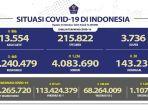 kasus-covid-19-di-indonesia-per-25-oktober-2021.jpg