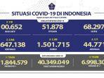 kasus-covid-19-di-indonesia-per-26-april-2021.jpg