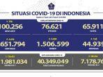 kasus-covid-19-di-indonesia-per-27-april-2021.jpg