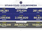 kasus-covid-19-di-indonesia-per-27-juli-2021-001.jpg