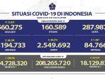 kasus-covid-19-di-indonesia-per-27-juli-2021.jpg