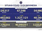 kasus-covid-19-di-indonesia-per-27-maret-2021.jpg