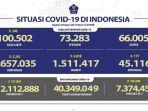 kasus-covid-19-di-indonesia-per-28-april-2021-2.jpg
