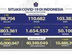 kasus-covid-19-di-indonesia-per-28-mei-2021.jpg