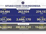 kasus-covid-19-di-indonesia-per-29-juli-2021.jpg