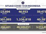 kasus-covid-19-di-indonesia-per-29-maret-2021.jpg