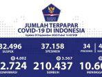 kasus-covid-19-di-indonesia-per-29-september-2020.jpg