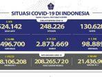 kasus-covid-19-di-indonesia-per-3-agustus-2021.jpg