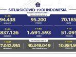 kasus-covid-19-di-indonesia-per-3-juni-2021.jpg