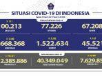 kasus-covid-19-di-indonesia-per-30-april-2021.jpg