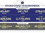 kasus-covid-19-di-indonesia-per-31-juli-2021.jpg
