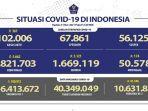 kasus-covid-19-di-indonesia-per-31-mei-2021.jpg