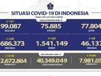 kasus-covid-19-di-indonesia-per-4-mei-2021.jpg
