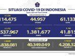 kasus-covid-19-di-indonesia-per-5-april-2021.jpg