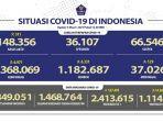 kasus-covid-19-di-indonesia-per-5-maret-2021.jpg