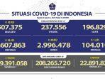 kasus-covid-19-di-indonesia-per-6-agustus-2021.jpg
