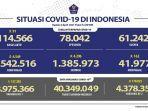 kasus-covid-19-di-indonesia-per-6-april-2021.jpg
