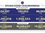 kasus-covid-19-di-indonesia-per-6-juli-2021.jpg