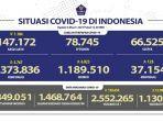 kasus-covid-19-di-indonesia-per-6-maret-2021.jpg