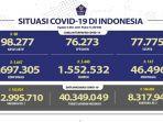 kasus-covid-19-di-indonesia-per-6-mei-2021.jpg