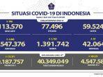 kasus-covid-19-di-indonesia-per-7-april-2021.jpg