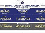 kasus-covid-19-di-indonesia-per-7-mei-2021.jpg
