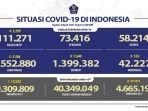 kasus-covid-19-di-indonesia-per-8-april-2021.jpg