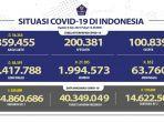 kasus-covid-19-di-indonesia-per-8-juli-2021.jpg