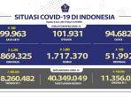 kasus-covid-19-di-indonesia-per-8-juni-2021.jpg