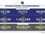 kasus-covid-19-di-indonesia-per-9-april-2021.jpg