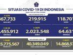 kasus-covid-19-di-indonesia-per-9-juli-2021.jpg