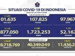 kasus-covid-19-di-indonesia-per-9-juni-2021.jpg