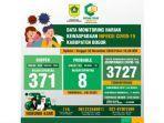 kasus-covid-19-kabupaten-bogor-per-30-november-2020.jpg