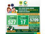 kasus-covid-19-kabupaten-bogor-per-7-januari-2021.jpg