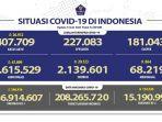 kasus-harian-virus-corona-harian-indonesia.jpg