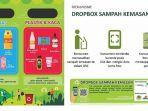 kolaborasi-hero-group-nutrifood-dan-garnier-dalam-program-dropbox-sampah-kemasan.jpg