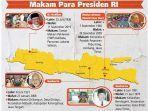 lokasi-makam-empat-presiden-indonesia.jpg