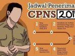 penerimaan-dan-syarat-pendaftaran-cpns-2019.jpg