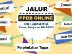 petunjuk-teknis-ppdb-dki-2019-2020.jpg