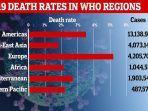 rasio-kematian-pasien-virus-corona-covid-19-data-who.jpg