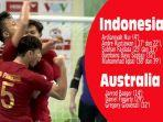 skor-akhir-indonesia-vs-australia-di-aff-futsal-championship-2019.jpg