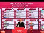 undian-kualifikasi-piala-dunia-2022-zona-asia.jpg