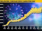 update-virus-corona-sampai-rabu-1692020.jpg