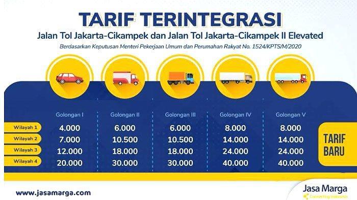 Tarih baru Jalan Tol Jakarta - Cikampek setelah melintas Jalan Tol Layang Jakarta - Cikampek tidak lagi gratis.