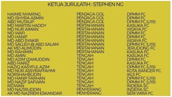 Daftar nama pemain Timnas U23 Brunei Darussalam
