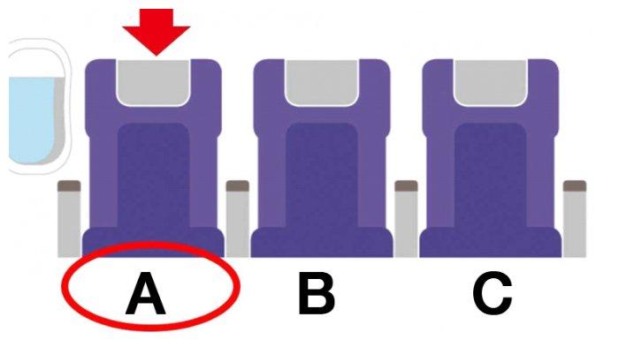 Ilustrasi kursi di pesawat
