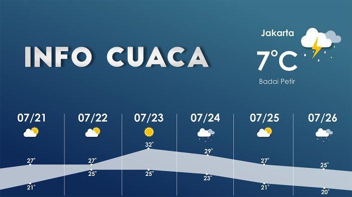 Info BMKG - Prakiraan Cuaca Hari Ini, Kamis 15 April 2021: Bandung dan Jakarta Hujan di Siang Hari
