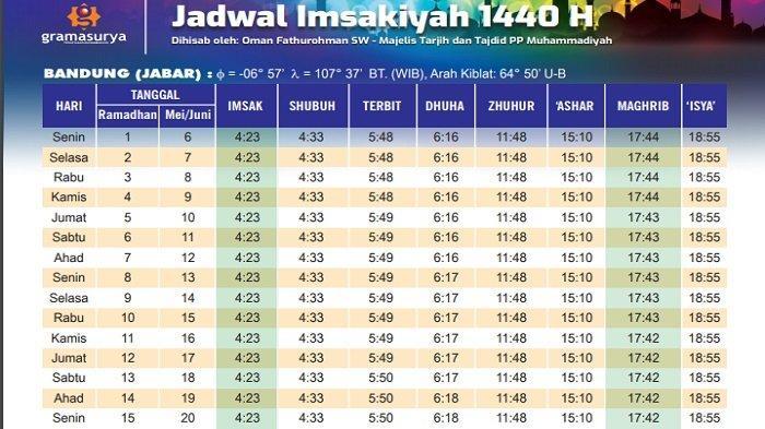 Jadwal Imsakiah untuk Bulan Puasa Ramadan 2019/1440 Hijriyah di Wilayah Bandung
