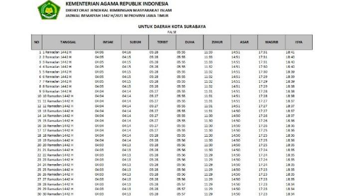 Jadwal Imsakiyah dan Buka Puasa Ramadan 2021/1442 H untuk Kota Surabaya
