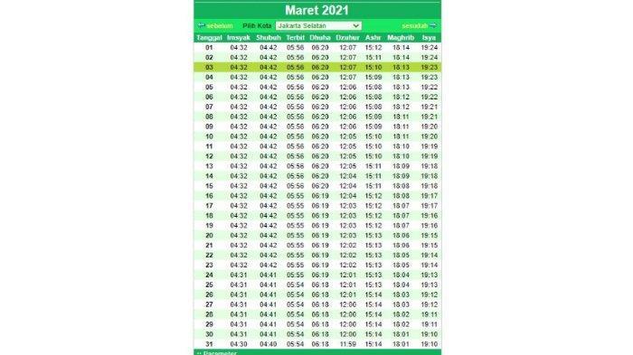 Jadwal Imsakiyah dan Salat Wilayah Jakarta Selatan untuk Bulan Maret 2021/1442 H.